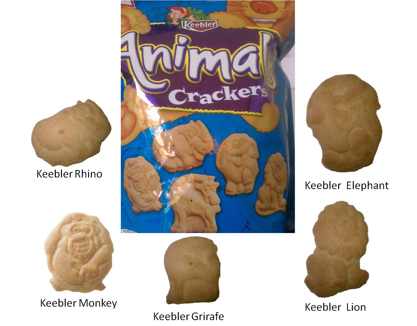 National Animal Cracker Day of Mourning | 2012 Will Be Delicious!